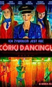 Córki dancingu online (2015) | Kinomaniak.pl