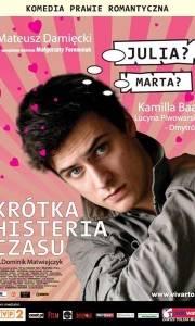 Krótka histeria czasu online (2006) | Kinomaniak.pl