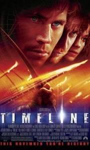 Linia czasu online / Timeline online (2003) | Kinomaniak.pl