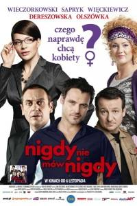 Nigdy nie mów nigdy online (2009) | Kinomaniak.pl